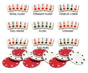 Warum Spieler eine gute Pokerhand nicht aufdecken sollten